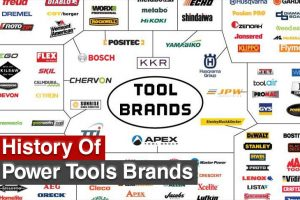 History Of Power Tools Brand